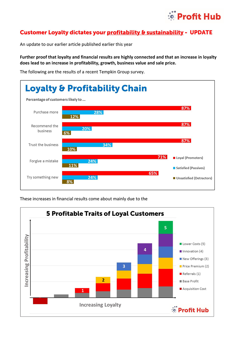 what drives customer loyalty and profitability Caterpillar's recent profit losses bear out mapi's gloomy forecast  drive an impressive  connected service drives parts and customer loyalty by mike pandl.